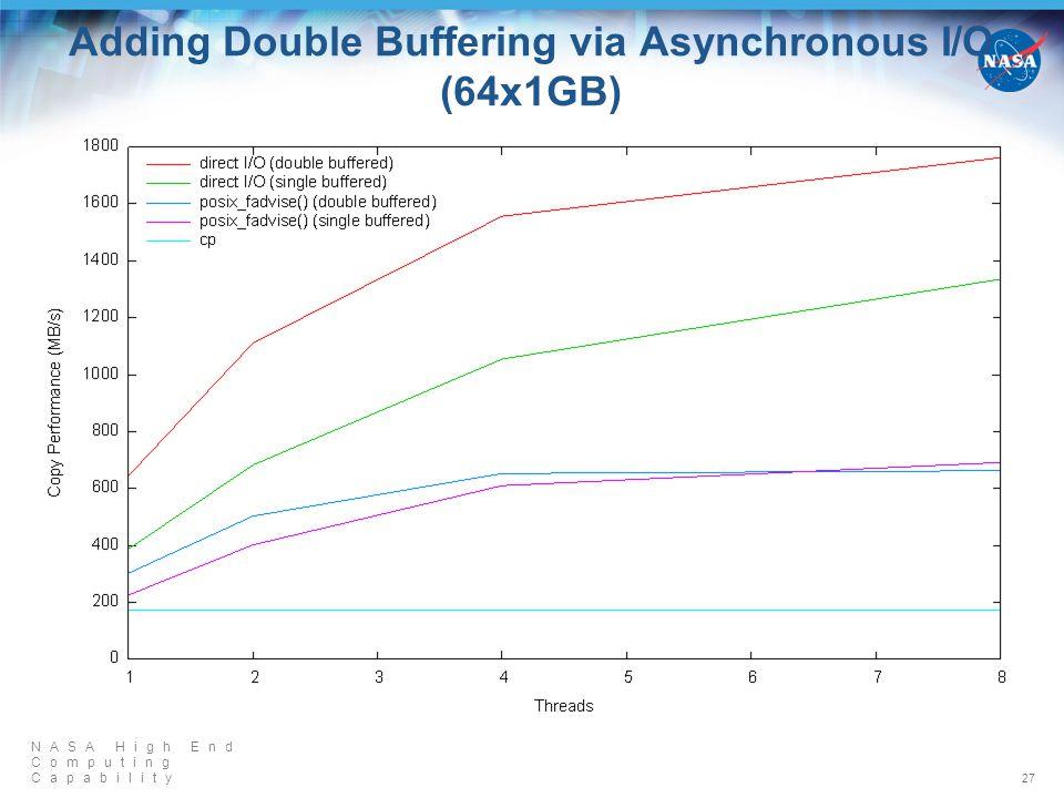 NASA High End Computing Capability Adding Double Buffering via Asynchronous I/O (64x1GB) 27