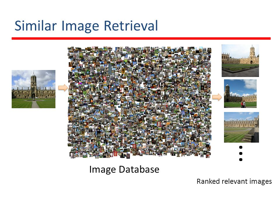Bag-of-Visual-Word (BoW) Images are represented as the histogram of words Similarity of two images: cosine similarity of histograms … Length: dictionary size