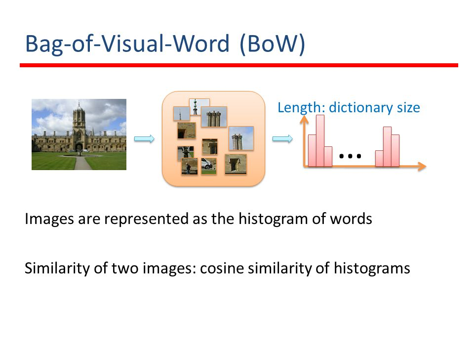 Bag-of-Visual-Word (BoW) Images are represented as the histogram of words Similarity of two images: cosine similarity of histograms … Length: dictiona