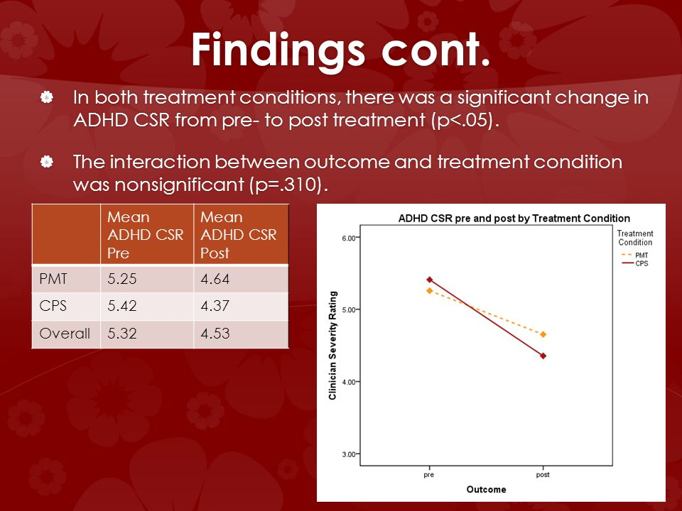 Findings cont. In both treatment conditions, there was a significant change in ADHD CSR from pre- to post treatment (p<.05). In both treatment conditi