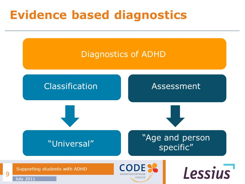 Evidence based diagnostics July 2011 9 Supporting students with ADHD Diagnostics of ADHD ClassificationAssessment Universal Age and person specific
