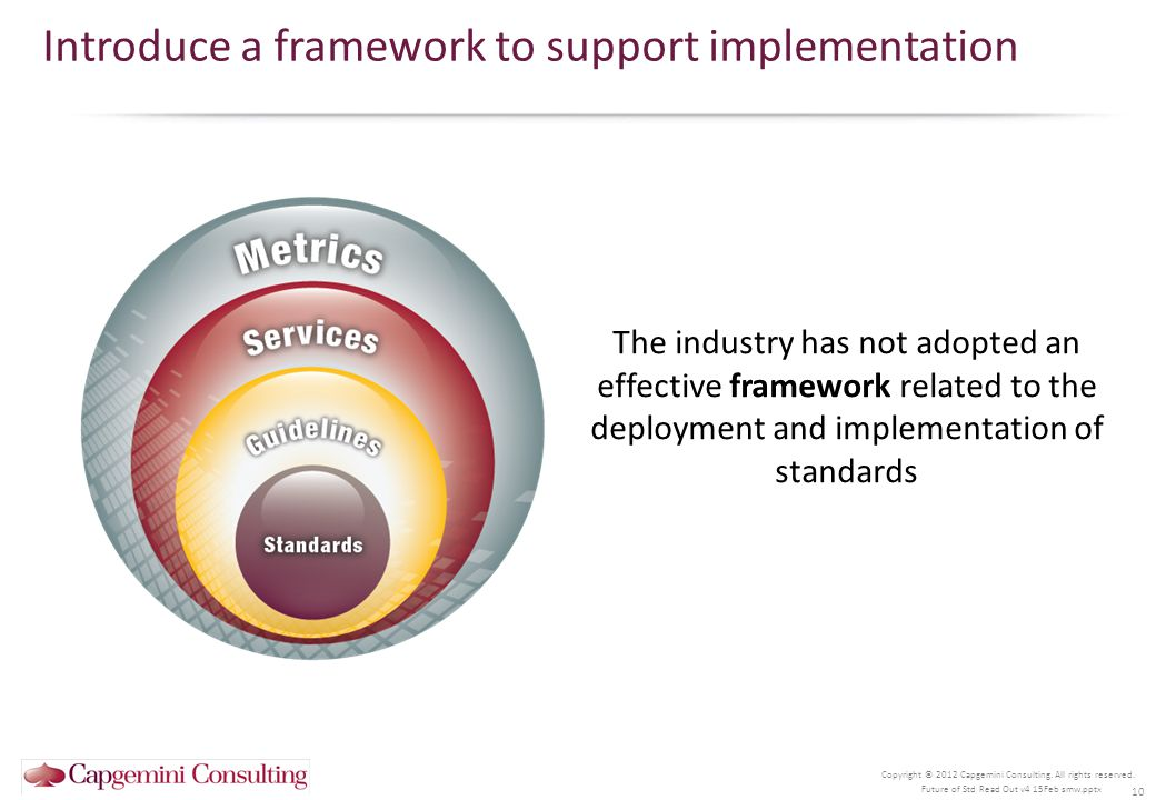 Copyright © 2012 Capgemini Consulting. All rights reserved. Introduce a framework to support implementation 10 Future of Std Read Out v4 15Feb smw.ppt