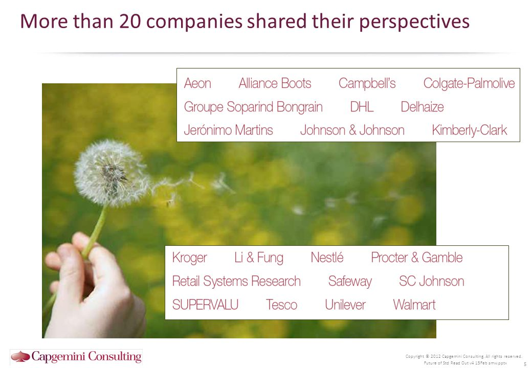 Copyright © 2012 Capgemini Consulting. All rights reserved. More than 20 companies shared their perspectives 5 Future of Std Read Out v4 15Feb smw.ppt