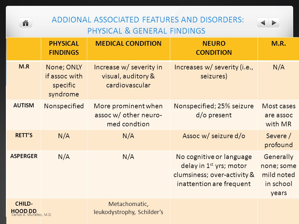 34 ADDIONAL ASSOCIATED FEATURES AND DISORDERS: PHYSICAL & GENERAL FINDINGS PHYSICAL FINDINGS MEDICAL CONDITIONNEURO CONDITION M.R. M.R None; ONLY if a