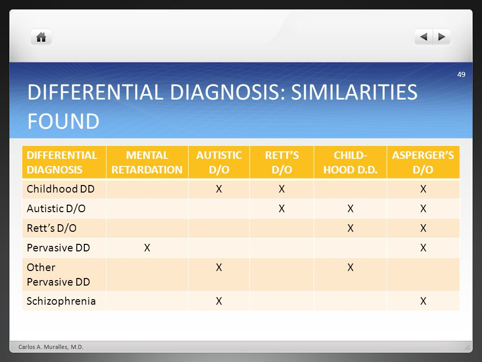 49 DIFFERENTIAL DIAGNOSIS: SIMILARITIES FOUND DIFFERENTIAL DIAGNOSIS MENTAL RETARDATION AUTISTIC D/O RETTS D/O CHILD- HOOD D.D.