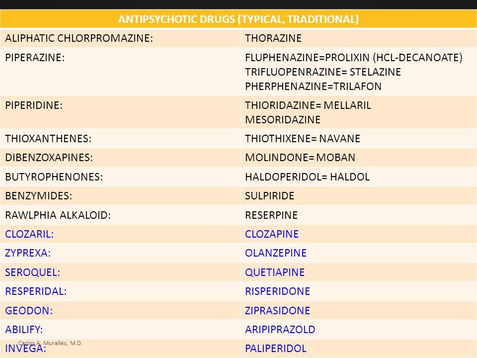 57 ANTI-PSYCHOTIC DRUGS (TYPICAL TRADITIONAL) ANTIPSYCHOTIC DRUGS (TYPICAL, TRADITIONAL) ALIPHATIC CHLORPROMAZINE:THORAZINE PIPERAZINE:FLUPHENAZINE=PROLIXIN (HCL-DECANOATE) TRIFLUOPENRAZINE= STELAZINE PHERPHENAZINE=TRILAFON PIPERIDINE:THIORIDAZINE= MELLARIL MESORIDAZINE THIOXANTHENES:THIOTHIXENE= NAVANE DIBENZOXAPINES:MOLINDONE= MOBAN BUTYROPHENONES:HALDOPERIDOL= HALDOL BENZYMIDES:SULPIRIDE RAWLPHIA ALKALOID:RESERPINE CLOZARIL:CLOZAPINE ZYPREXA:OLANZEPINE SEROQUEL:QUETIAPINE RESPERIDAL:RISPERIDONE GEODON:ZIPRASIDONE ABILIFY:ARIPIPRAZOLD INVEGA:PALIPERIDOL Carlos A.
