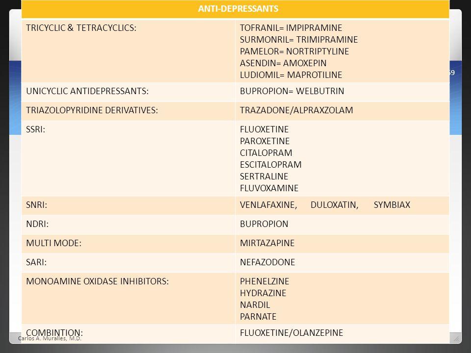 59 ANTI-DEPRESSANTS TRICYCLIC & TETRACYCLICS:TOFRANIL= IMPIPRAMINE SURMONRIL= TRIMIPRAMINE PAMELOR= NORTRIPTYLINE ASENDIN= AMOXEPIN LUDIOMIL= MAPROTIL