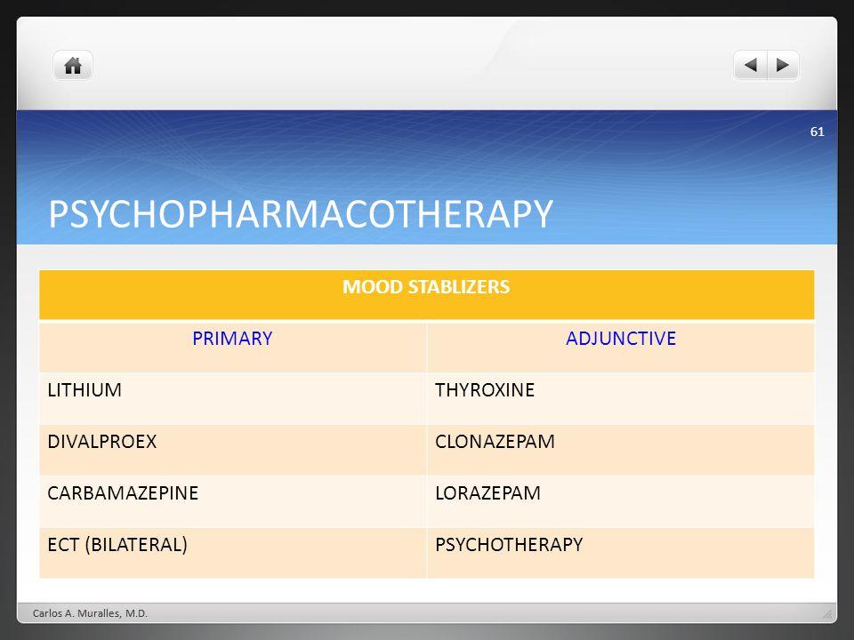 61 PSYCHOPHARMACOTHERAPY MOOD STABLIZERS PRIMARYADJUNCTIVE LITHIUMTHYROXINE DIVALPROEXCLONAZEPAM CARBAMAZEPINELORAZEPAM ECT (BILATERAL)PSYCHOTHERAPY C