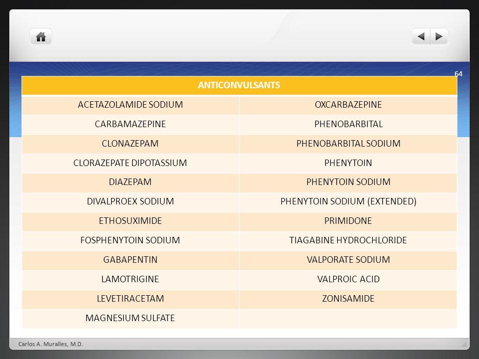 64 ANTICONVULSANTS ACETAZOLAMIDE SODIUMOXCARBAZEPINE CARBAMAZEPINEPHENOBARBITAL CLONAZEPAMPHENOBARBITAL SODIUM CLORAZEPATE DIPOTASSIUMPHENYTOIN DIAZEPAMPHENYTOIN SODIUM DIVALPROEX SODIUMPHENYTOIN SODIUM (EXTENDED) ETHOSUXIMIDEPRIMIDONE FOSPHENYTOIN SODIUMTIAGABINE HYDROCHLORIDE GABAPENTINVALPORATE SODIUM LAMOTRIGINEVALPROIC ACID LEVETIRACETAMZONISAMIDE MAGNESIUM SULFATE Carlos A.