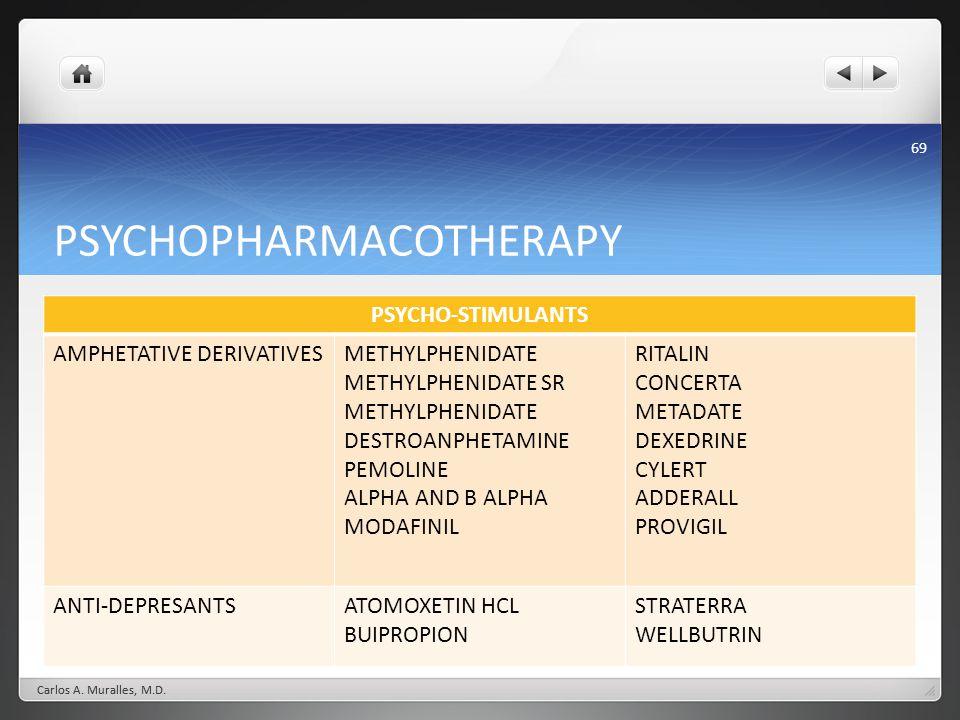 69 PSYCHOPHARMACOTHERAPY PSYCHO-STIMULANTS AMPHETATIVE DERIVATIVESMETHYLPHENIDATE METHYLPHENIDATE SR METHYLPHENIDATE DESTROANPHETAMINE PEMOLINE ALPHA
