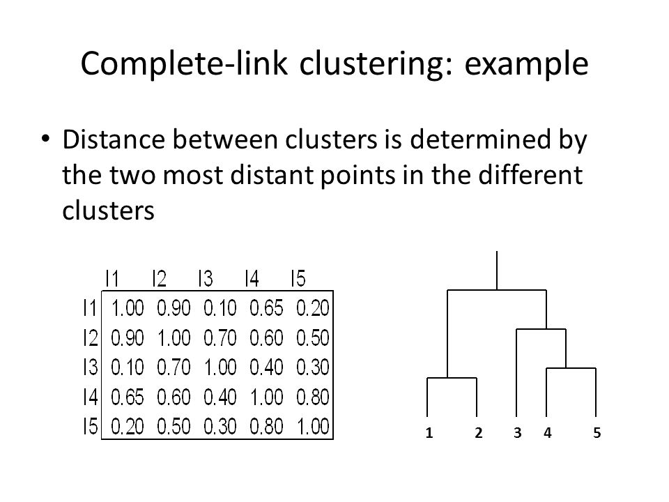 Complete-link clustering: example Distance between clusters is determined by the two most distant points in the different clusters 12345