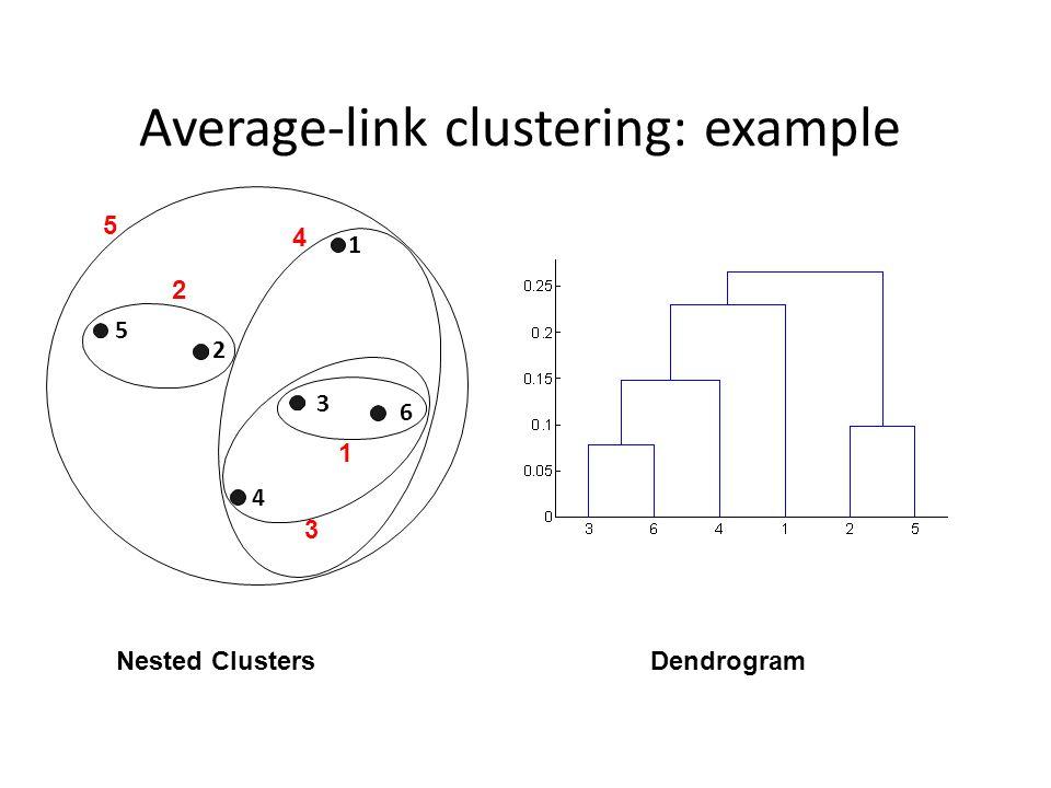 Average-link clustering: example Nested ClustersDendrogram 1 2 3 4 5 6 1 2 5 3 4