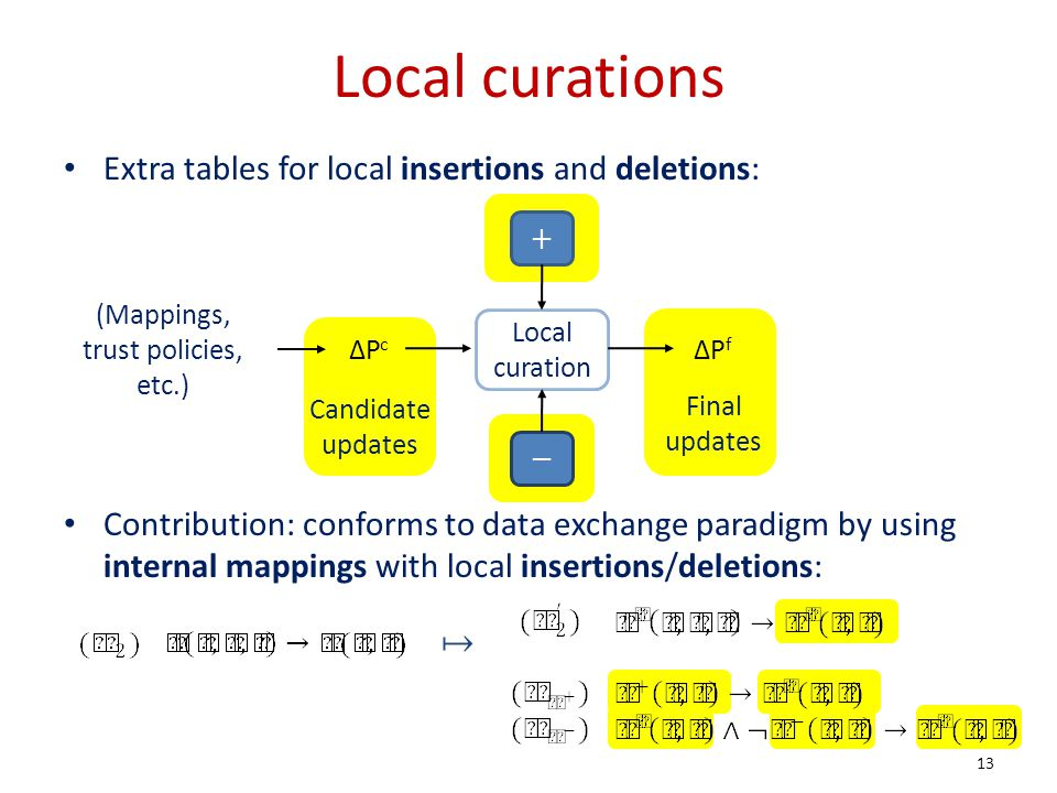 Local curations Extra tables for local insertions and deletions: Contribution: conforms to data exchange paradigm by using internal mappings with local insertions/deletions: PcPc PfPf Local curation + Candidate updates Final updates (Mappings, trust policies, etc.) 13