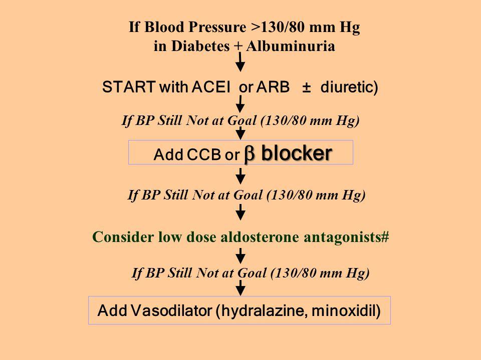 START with ACEI or ARB ± diuretic) If BP Still Not at Goal (130/80 mm Hg) Add Vasodilator (hydralazine, minoxidil) If BP Still Not at Goal (130/80 mm