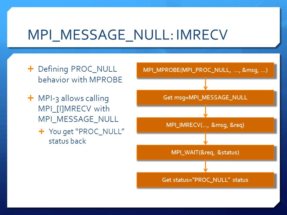 MPI_MESSAGE_NULL: IMRECV Defining PROC_NULL behavior with MPROBE MPI-3 allows calling MPI_[I]MRECV with MPI_MESSAGE_NULL You get PROC_NULL status back MPI_MPROBE(MPI_PROC_NULL, …, &msg, …) Get msg=MPI_MESSAGE_NULL MPI_IMRECV(…, &msg, &req) Get status=PROC_NULL status MPI_WAIT(&req, &status)