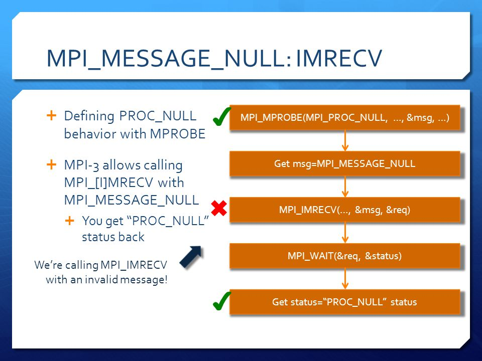 MPI_MESSAGE_NULL: IMRECV Defining PROC_NULL behavior with MPROBE MPI-3 allows calling MPI_[I]MRECV with MPI_MESSAGE_NULL You get PROC_NULL status back MPI_MPROBE(MPI_PROC_NULL, …, &msg, …) Get msg=MPI_MESSAGE_NULL MPI_IMRECV(…, &msg, &req) Get status=PROC_NULL status MPI_WAIT(&req, &status) Were calling MPI_IMRECV with an invalid message!