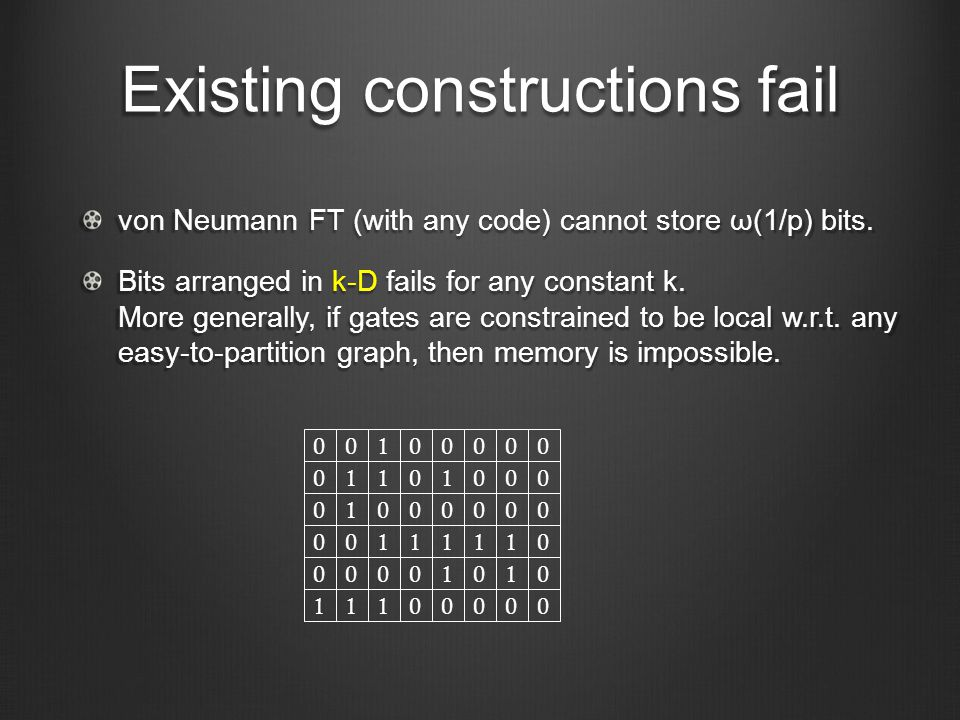 Existing constructions fail von Neumann FT (with any code) cannot store ω(1/p) bits.