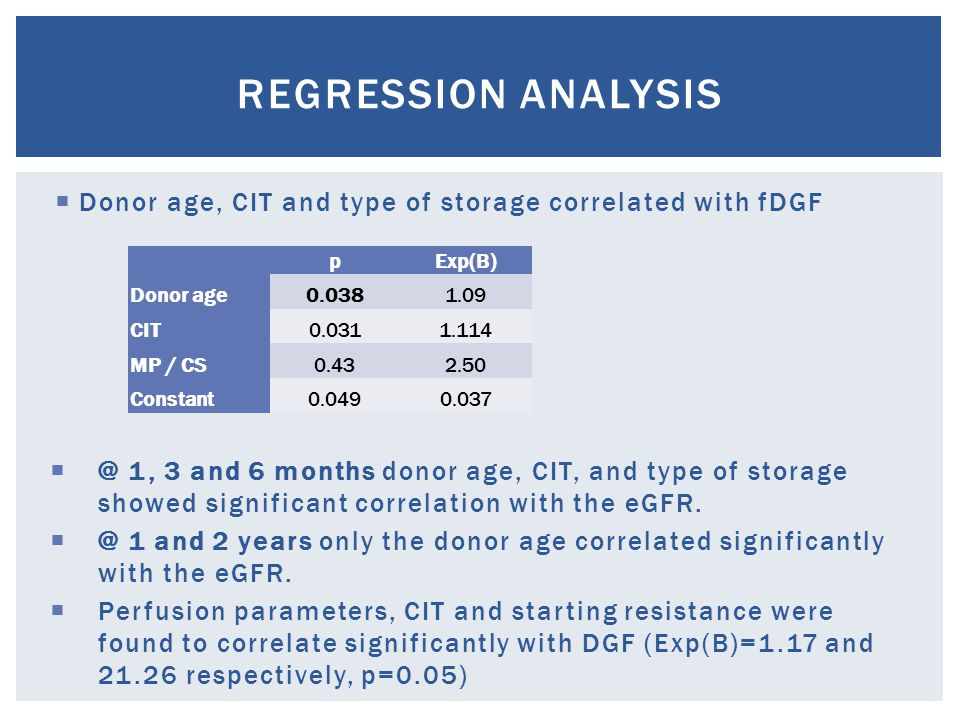 Donor age, CIT and type of storage correlated with fDGF @ 1, 3 and 6 months donor age, CIT, and type of storage showed significant correlation with the eGFR.