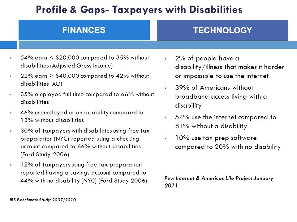 Profile & Gaps- Taxpayers with Disabilities 54% earn < $20,000 compared to 35% without disabilities (Adjusted Gross Income) 22% earn > $40,000 compared to 42% without disabilities AGI 35% employed full time compared to 66% without disabilities 46% unemployed or on disability compared to 13% without disabilities 30% of taxpayers with disabilities using free tax preparation (NYC) reported using a checking account compared to 66% without disabilities (Ford Study 2006) 12% of taxpayers using free tax preparation reported having a savings account compared to 44% with no disability (NYC) (Ford Study 2006) IRS Benchmark Study: 2007/2010 2% of people have a disability/illness that makes it harder or impossible to use the internet 39% of Americans without broadband access living with a disability 54% use the internet compared to 81% without a disability 10% use tax prep software compared to 20% with no disability Pew Internet & American Life Project January 2011 FINANCES TECHNOLOGY