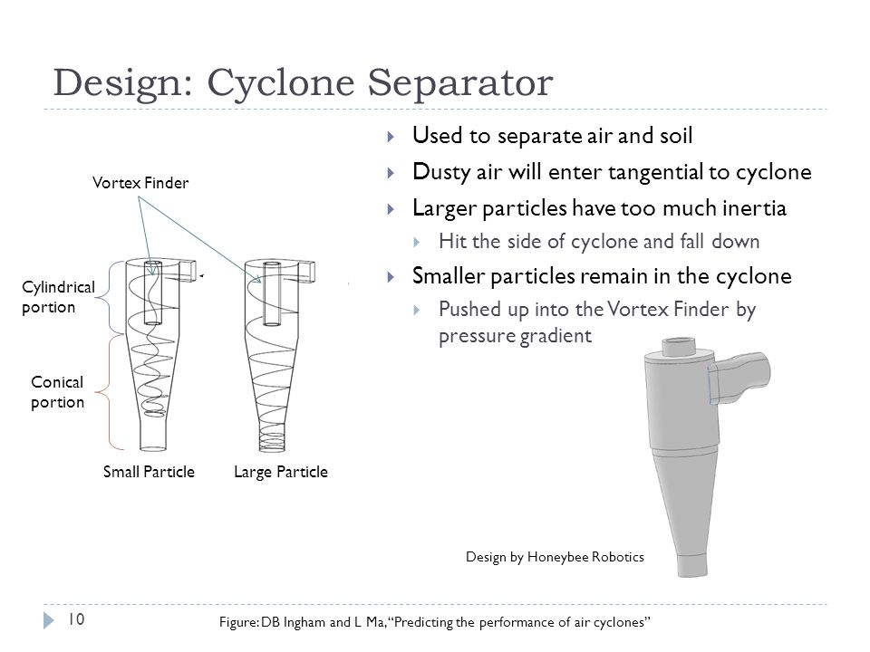 Design: Cyclone Separator Used to separate air and soil Dusty air will enter tangential to cyclone Larger particles have too much inertia Hit the side
