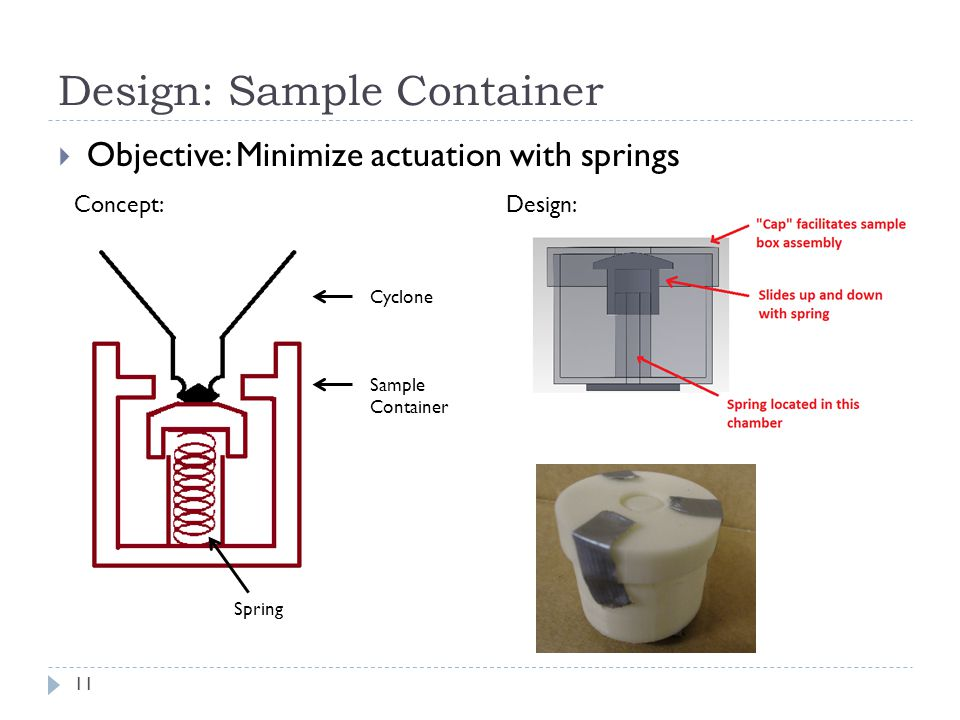 Design: Sample Container Objective: Minimize actuation with springs Cyclone Sample Container Spring Concept:Design: 11