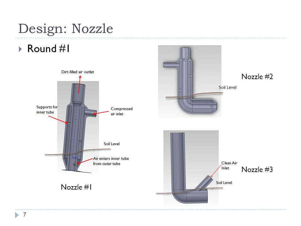 Design: Nozzle Round #1 Nozzle #1 Soil Level Nozzle #2 Nozzle #3 7