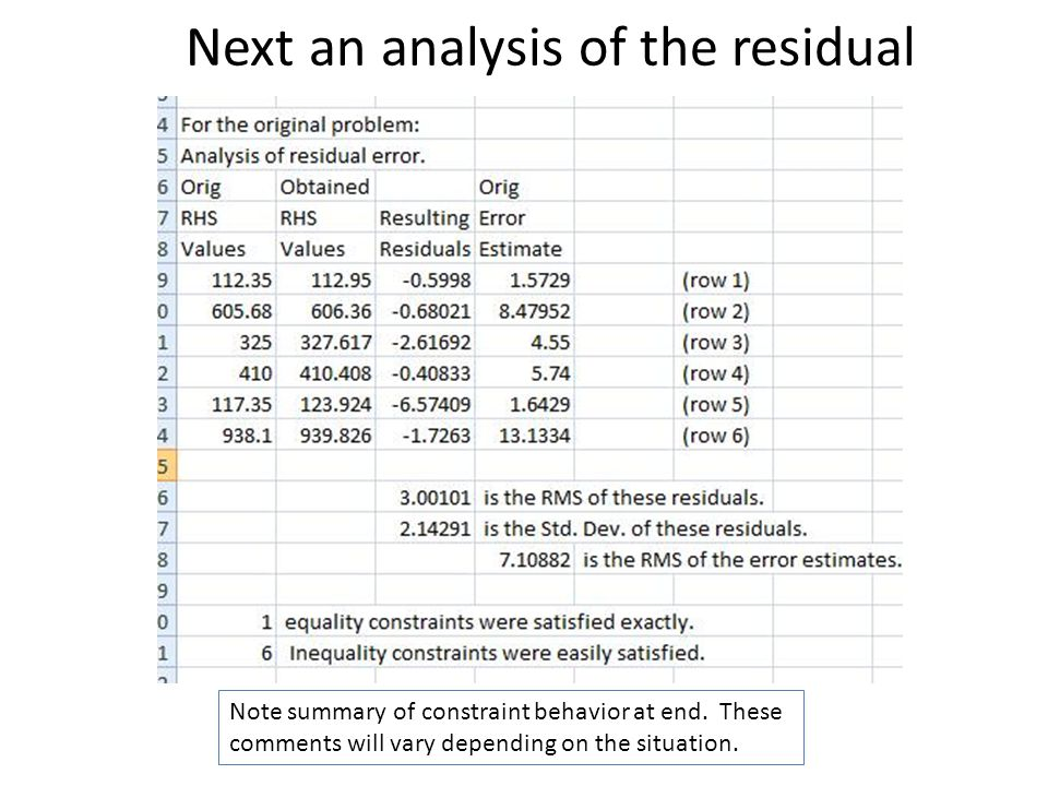Next an analysis of the residual Note summary of constraint behavior at end.
