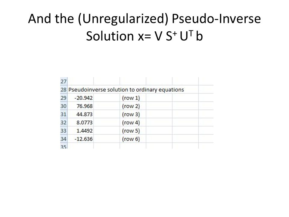 And the (Unregularized) Pseudo-Inverse Solution x= V S + U T b