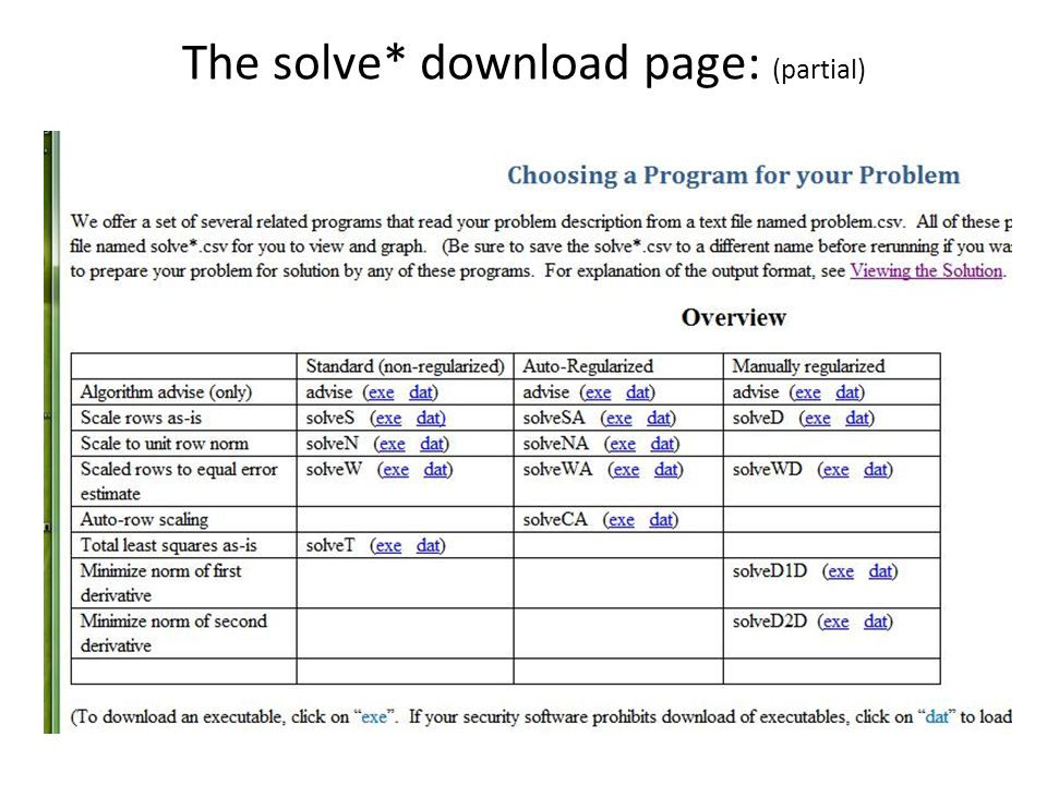 The solve* download page: (partial)