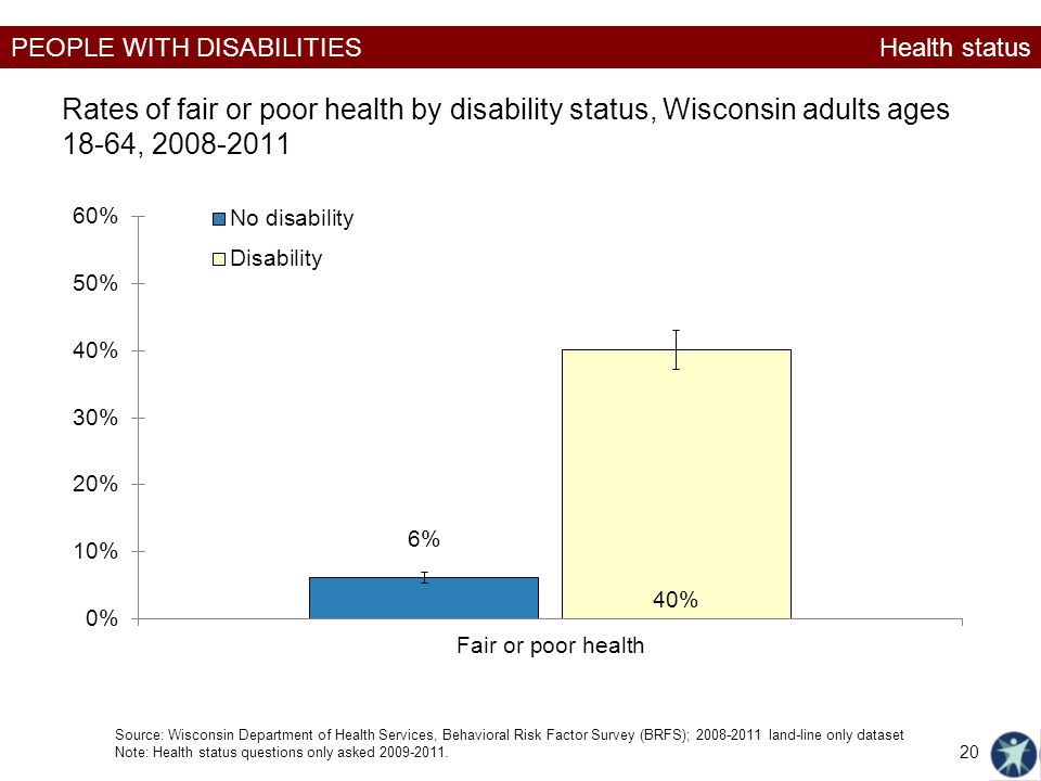 PEOPLE WITH DISABILITIES Rates of fair or poor health by disability status, Wisconsin adults ages 18-64, 2008-2011 Source: Wisconsin Department of Hea