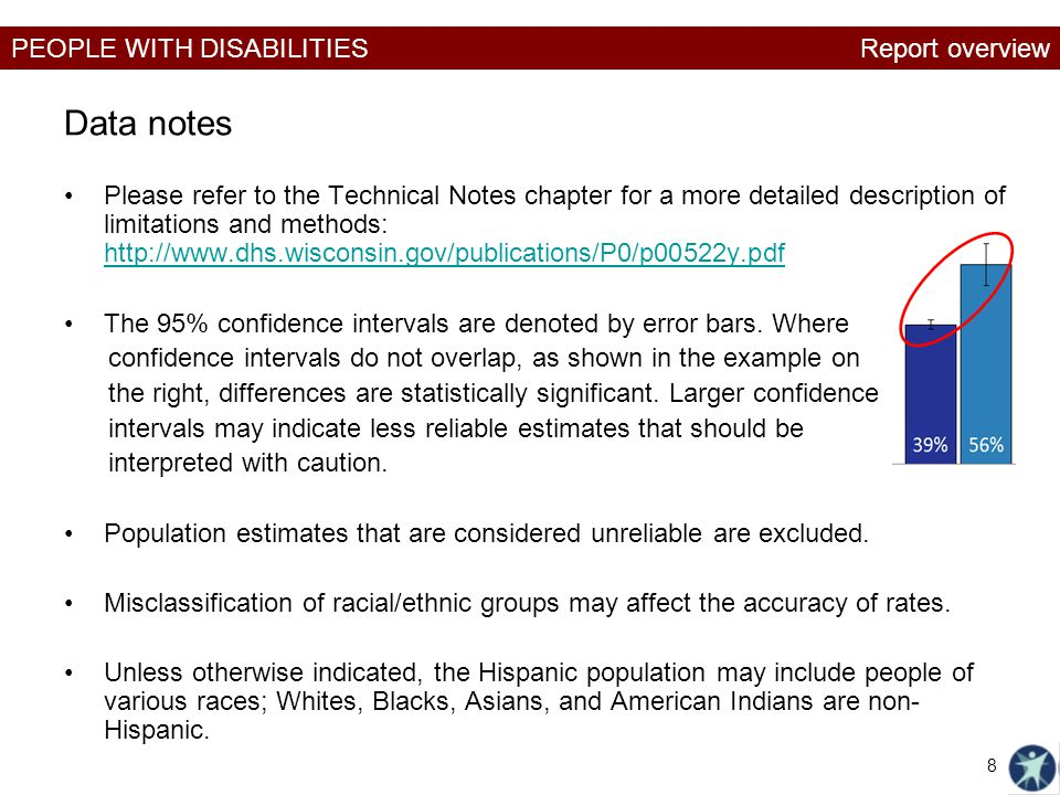 PEOPLE WITH DISABILITIES Data notes Please refer to the Technical Notes chapter for a more detailed description of limitations and methods: http://www