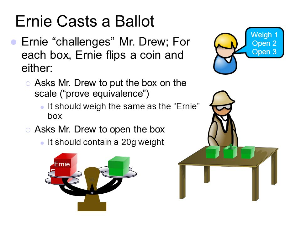 Ernie challenges Mr. Drew; For each box, Ernie flips a coin and either: Asks Mr. Drew to put the box on the scale (prove equivalence) It should weigh