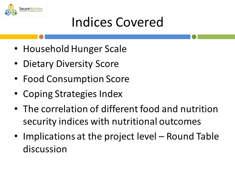 Indices Covered Household Hunger Scale Dietary Diversity Score Food Consumption Score Coping Strategies Index The correlation of different food and nu