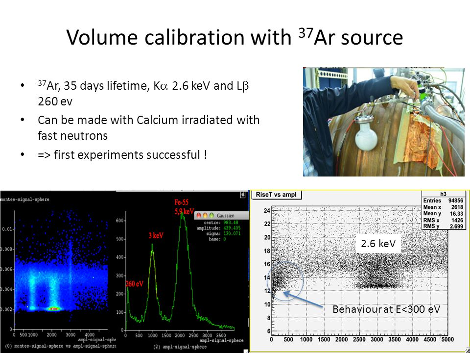 37 Ar, 35 days lifetime, K 2.6 keV and L 260 ev Can be made with Calcium irradiated with fast neutrons => first experiments successful ! Volume calibr