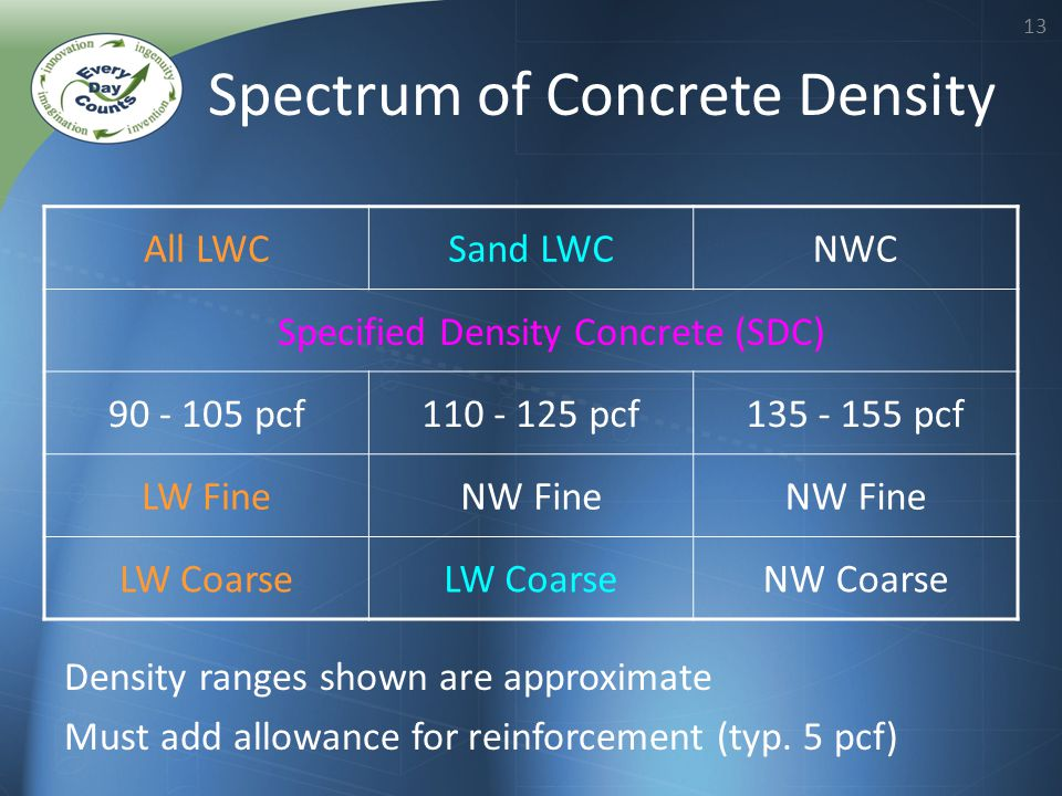 13 Spectrum of Concrete Density All LWCSand LWCNWC 90 - 105 pcf110 - 125 pcf135 - 155 pcf LW FineNW Fine LW Coarse NW Coarse Specified Density Concrete (SDC) Density ranges shown are approximate Must add allowance for reinforcement (typ.