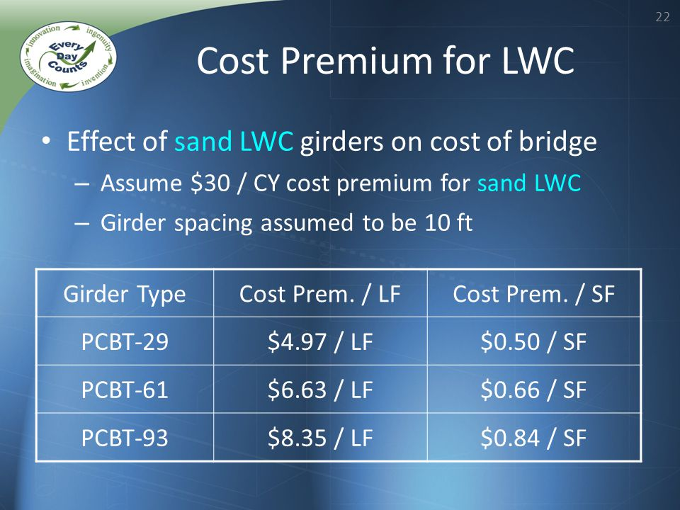 22 Effect of sand LWC girders on cost of bridge – Assume $30 / CY cost premium for sand LWC – Girder spacing assumed to be 10 ft Girder TypeCost Prem.
