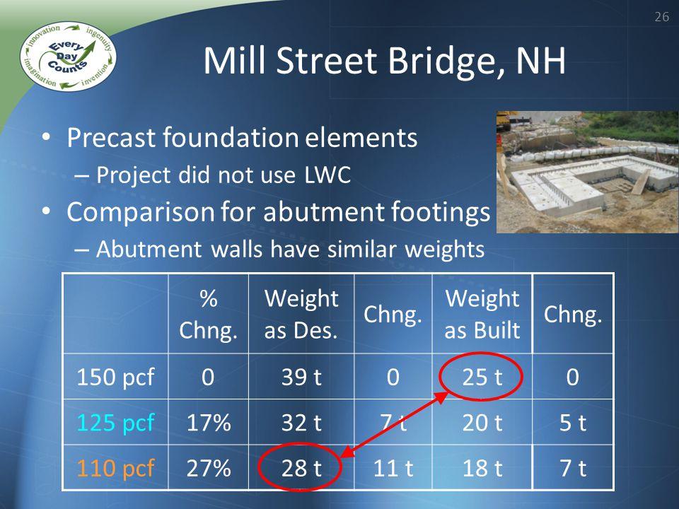 26 Mill Street Bridge, NH % Chng. Weight as Des. Chng.
