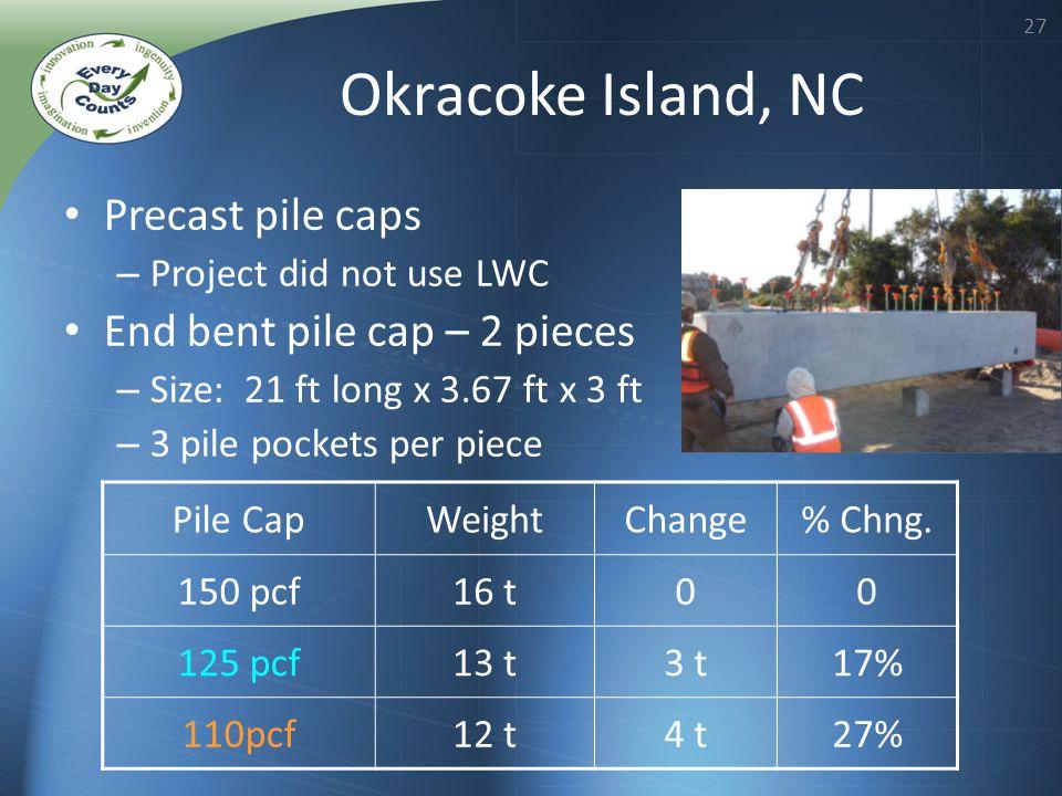 27 Okracoke Island, NC Precast pile caps – Project did not use LWC End bent pile cap – 2 pieces – Size: 21 ft long x 3.67 ft x 3 ft – 3 pile pockets per piece Pile CapWeightChange% Chng.