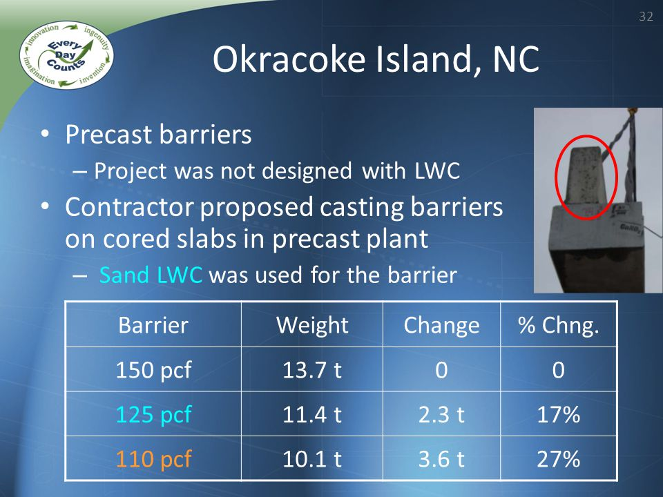 32 Okracoke Island, NC Precast barriers – Project was not designed with LWC Contractor proposed casting barriers on cored slabs in precast plant – San