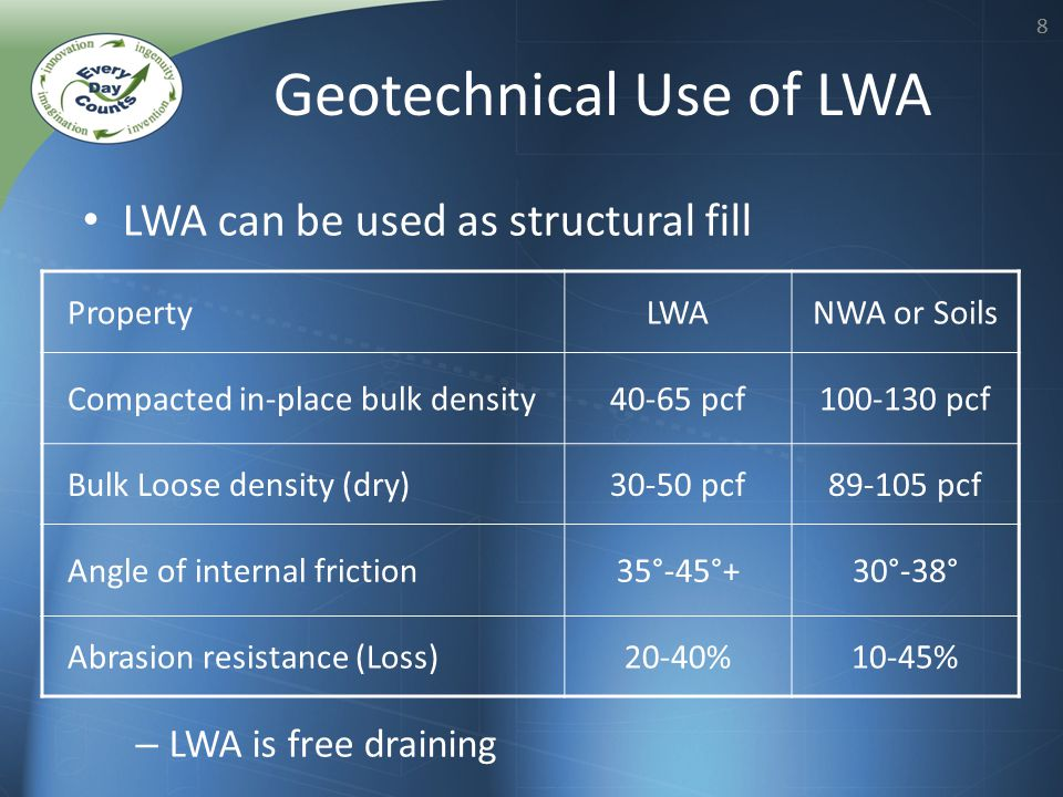 88 Geotechnical Use of LWA LWA can be used as structural fill – LWA is free draining PropertyLWANWA or Soils Compacted in-place bulk density40-65 pcf100-130 pcf Bulk Loose density (dry)30-50 pcf89-105 pcf Angle of internal friction35°-45°+30°-38° Abrasion resistance (Loss)20-40%10-45%