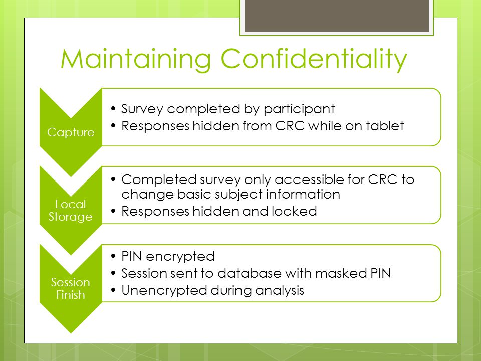 Maintaining Confidentiality Capture Survey completed by participant Responses hidden from CRC while on tablet Local Storage Completed survey only accessible for CRC to change basic subject information Responses hidden and locked Session Finish PIN encrypted Session sent to database with masked PIN Unencrypted during analysis
