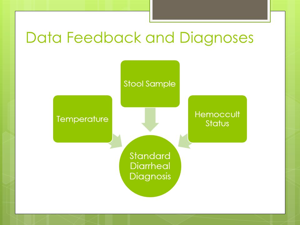 Data Feedback and Diagnoses Standard Diarrheal Diagnosis Temperature Stool Sample Hemoccult Status