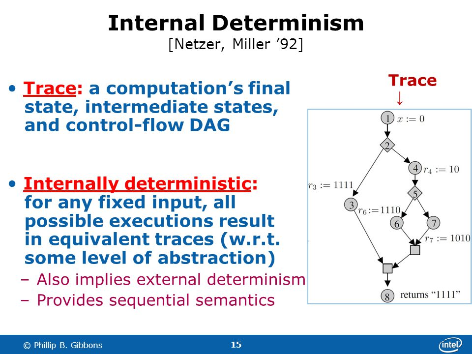 15 © Phillip B. Gibbons Internal Determinism [Netzer, Miller 92] Trace: a computations final state, intermediate states, and control-flow DAG Internal