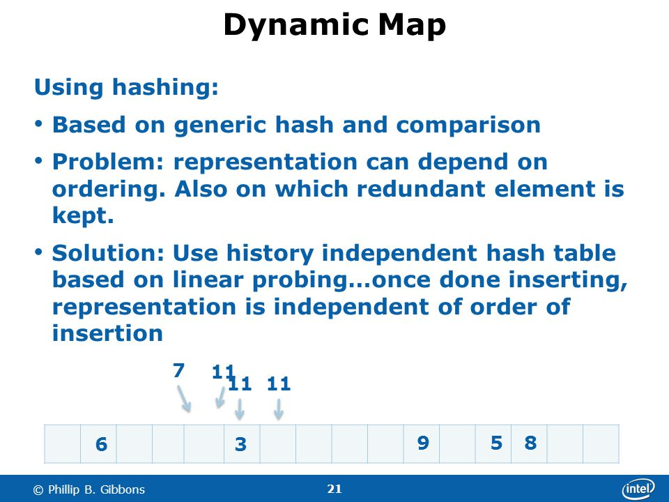 21 © Phillip B. Gibbons Dynamic Map Using hashing: Based on generic hash and comparison Problem: representation can depend on ordering. Also on which