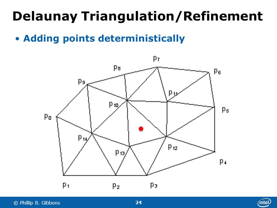 24 © Phillip B. Gibbons Delaunay Triangulation/Refinement Adding points deterministically