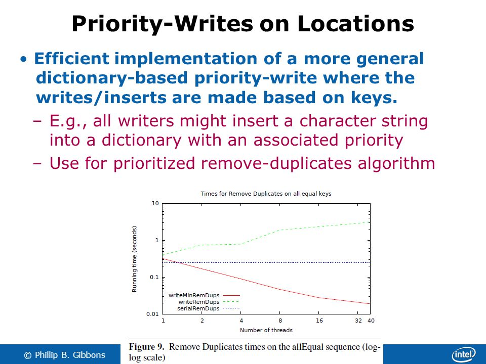 43 © Phillip B. Gibbons Priority-Writes on Locations Efficient implementation of a more general dictionary-based priority-write where the writes/inser