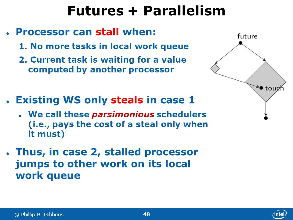 48 © Phillip B.Gibbons Futures + Parallelism Processor can stall when: 1.