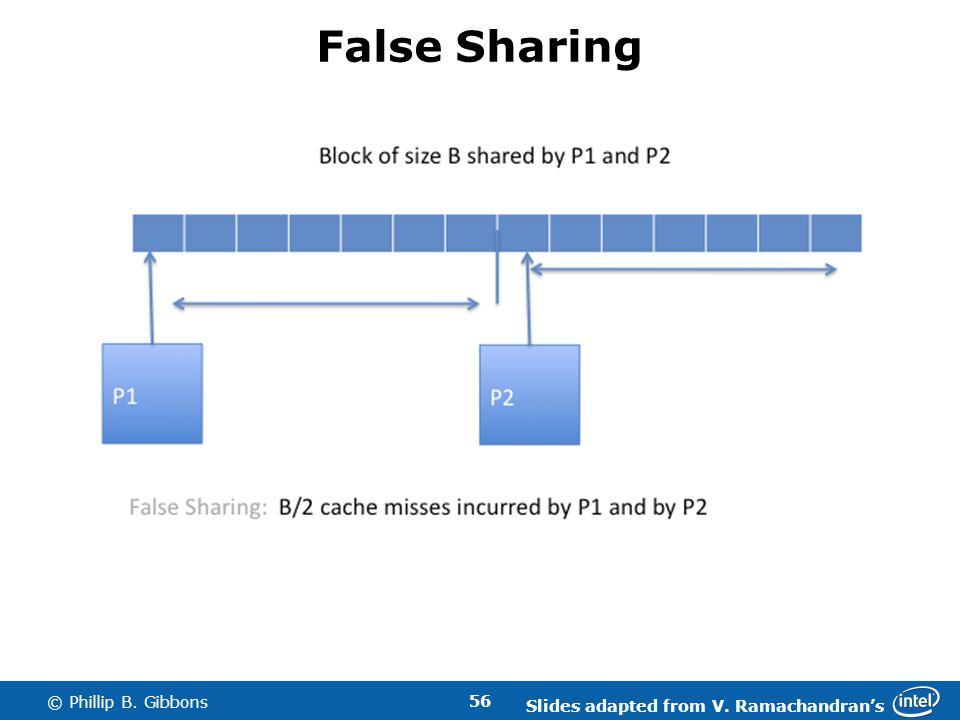 56 © Phillip B. Gibbons False Sharing Slides adapted from V. Ramachandrans