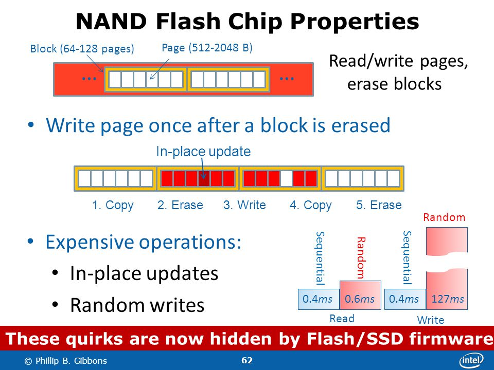 62 © Phillip B. Gibbons NAND Flash Chip Properties …… Block (64-128 pages) Page (512-2048 B) Read/write pages, erase blocks Write page once after a bl