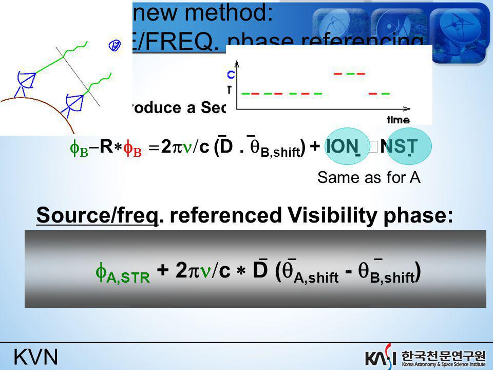 KVN Introduce a Second Source B Basics of new method: SOURCE/FREQ.